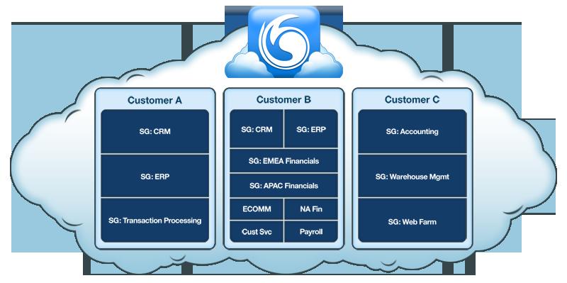 cloud-technology-multi-tenancy